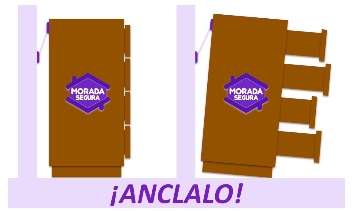 anclalo006